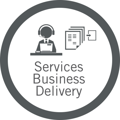 services business delivery