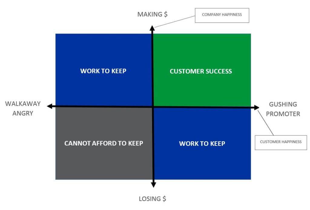 Customer Success Pic